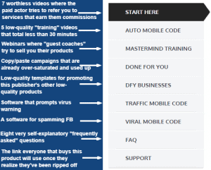 Auto Mobile Code's members' area breakdown
