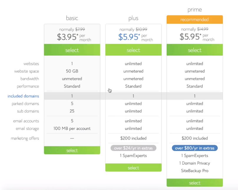 How To Start A Blog on Bluehost: Bluehost hosting tiers