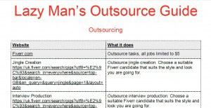 Sources for outsourcing