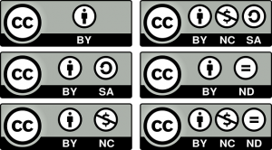 How To Design Your Own Blog: Creative Commons Licenses