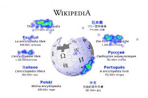 Wikipedia Homepage Heat Map