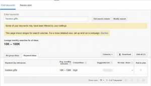 Google Keyword Planner: Search Volume Results