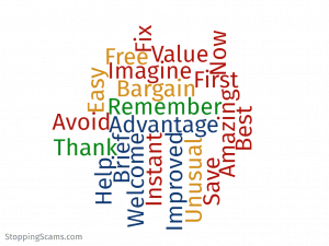 Word Cloud of Best Words To Use In A Sales Pitch