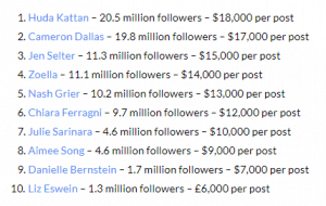 Top 10 2017 Influencer Instagram Rich List