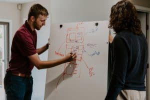 man drawing template on whiteboard showing it to a lady