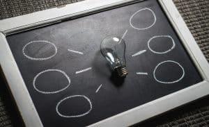 creativity for entrepreneurs